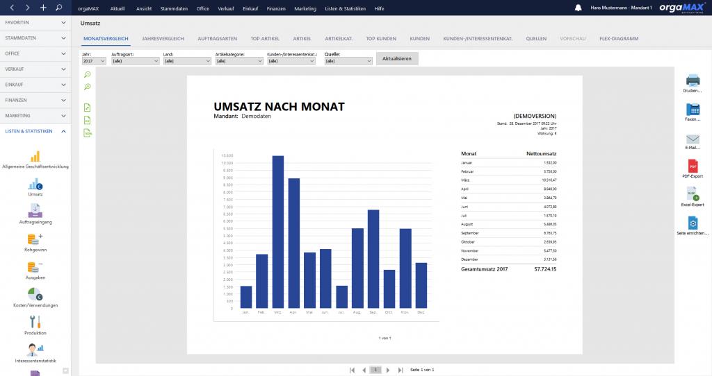 orgaMAX Umsatzanalyse Monatsvergleich